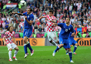Прогноз: Хорватия-Италия (12.06.15), Футбол