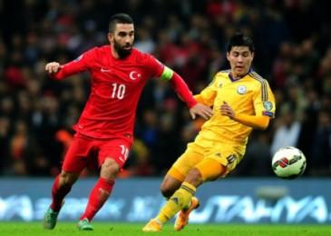 Прогноз: Казахстан-Турция (12.06.15), Футбол